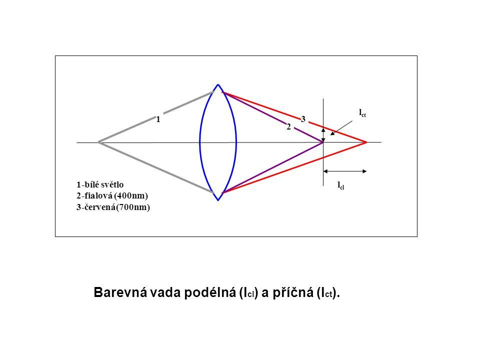 Barevná vada podélná (lcl) a příčná (lct).