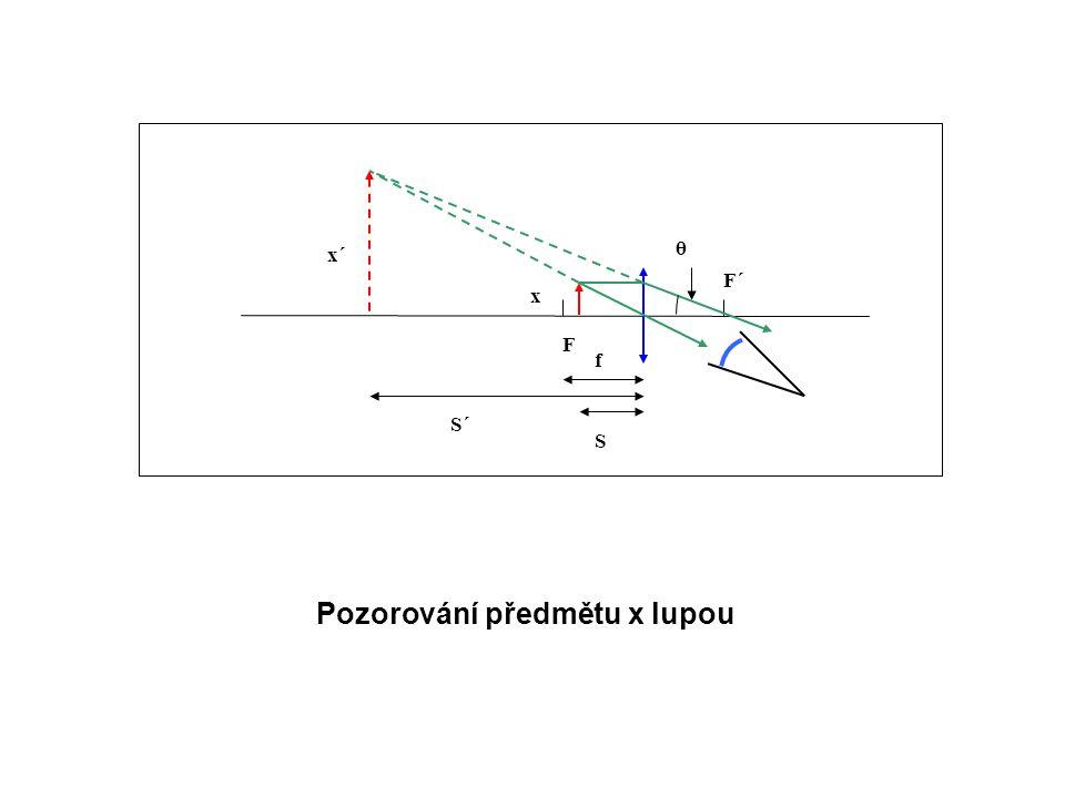 Pozorování předmětu x lupou