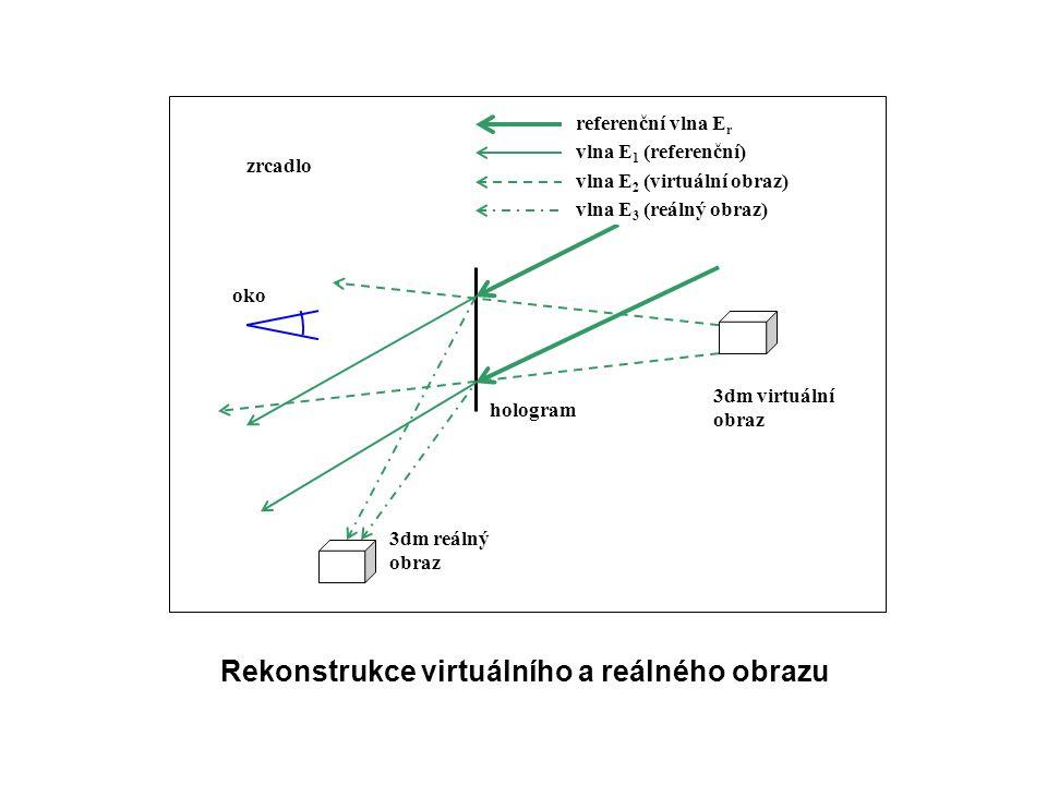Rekonstrukce virtuálního a reálného obrazu
