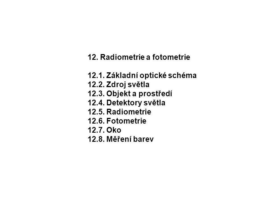 12. Radiometrie a fotometrie