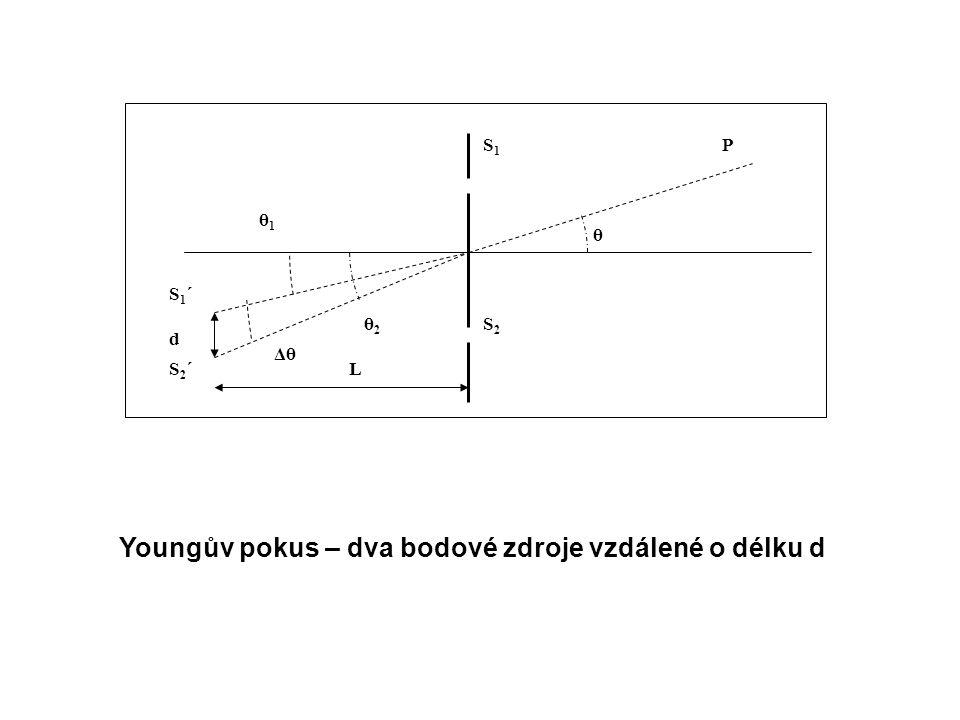 Youngův pokus – dva bodové zdroje vzdálené o délku d