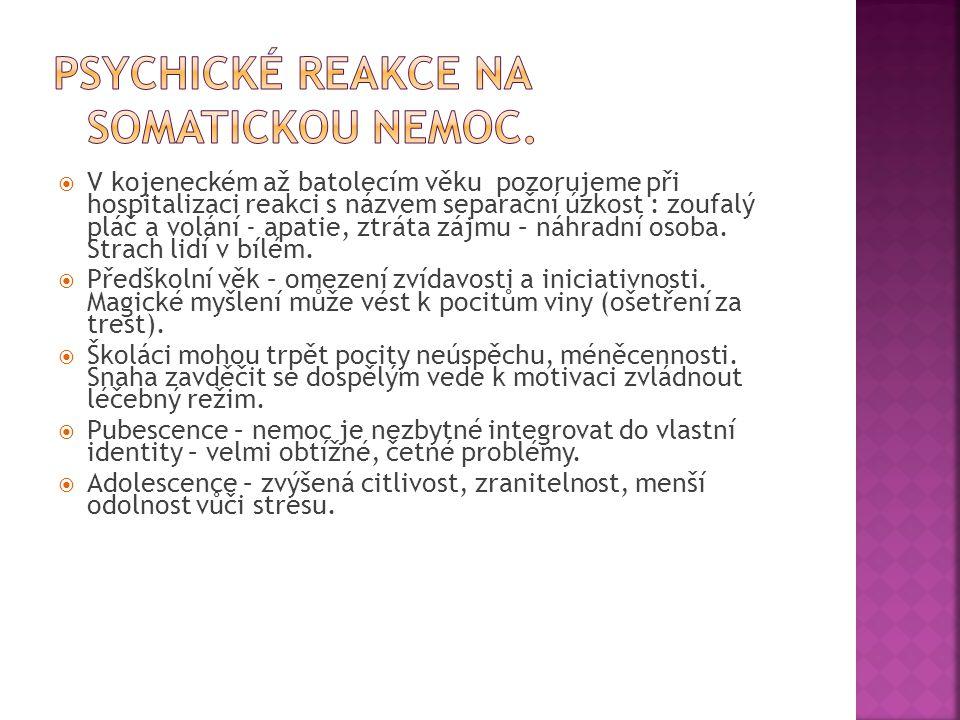Psychické reakce na somatickou nemoc.