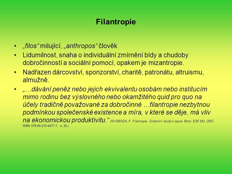 """Filantropie """"filos milující, """"anthropos člověk"""