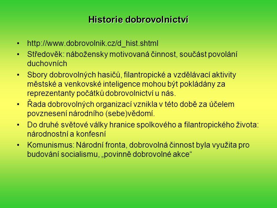 Historie dobrovolnictví
