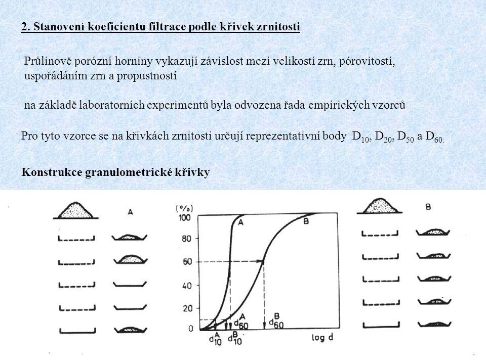 2. Stanovení koeficientu filtrace podle křivek zrnitosti