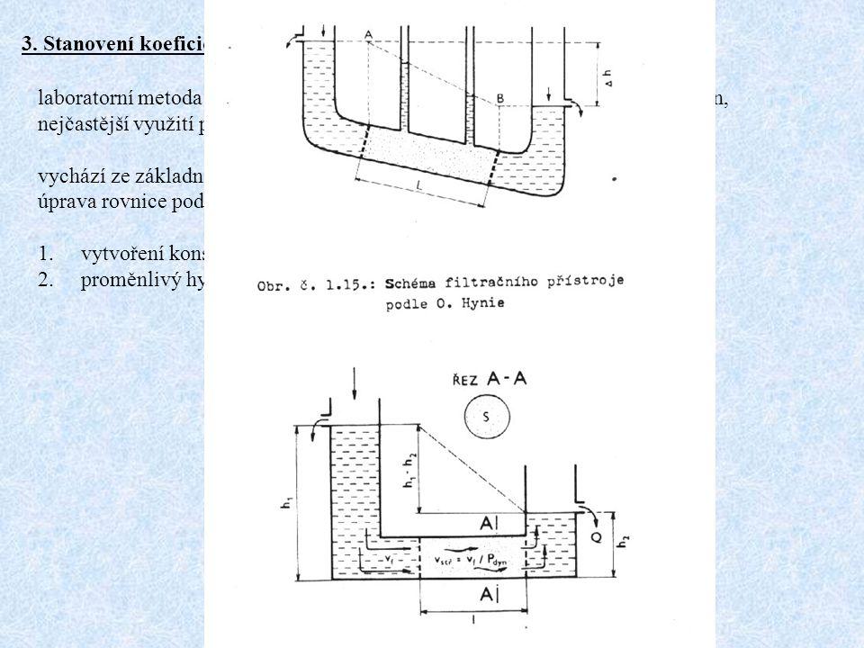 3. Stanovení koeficientu filtrace v propustoměrech