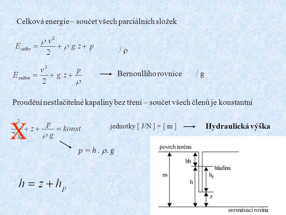 X Celková energie – součet všech parciálních složek / r