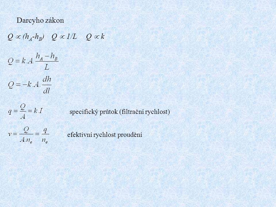 Darcyho zákon Q  (hA-hB) Q  1/L Q  k