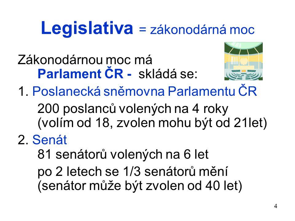 Legislativa = zákonodárná moc
