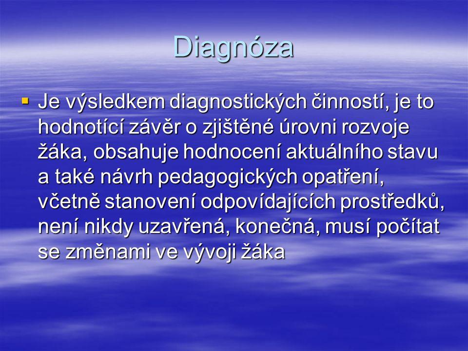 Diagnóza