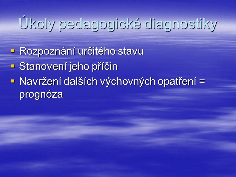 Úkoly pedagogické diagnostiky