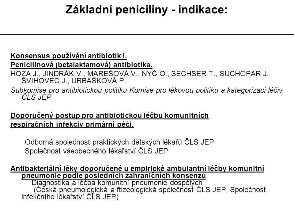 Základní peniciliny - indikace: