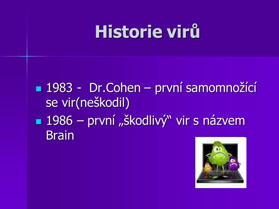 Historie virů 1983 - Dr.Cohen – první samomnožící se vir(neškodil)