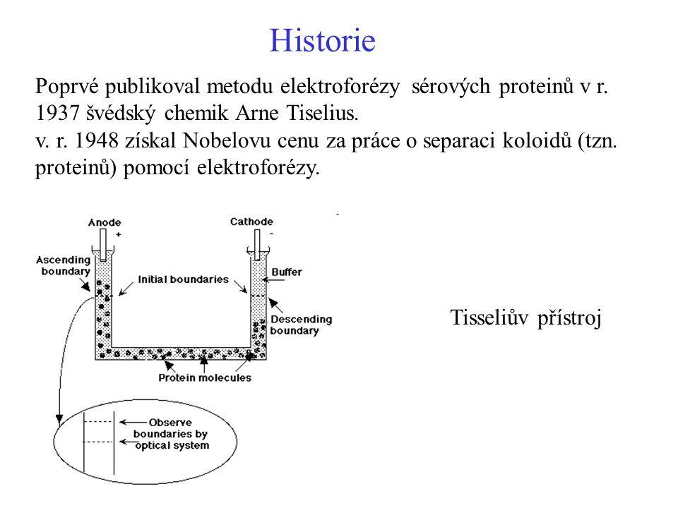 Historie Poprvé publikoval metodu elektroforézy sérových proteinů v r. 1937 švédský chemik Arne Tiselius.