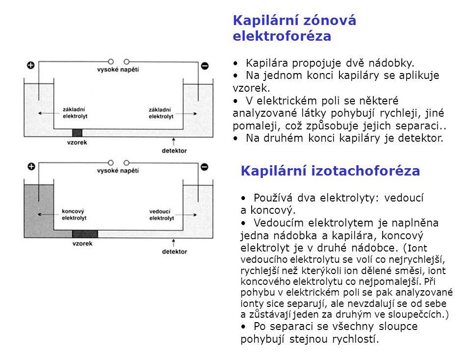 Kapilární zónová elektroforéza