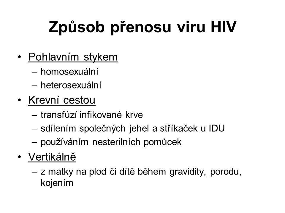 Způsob přenosu viru HIV