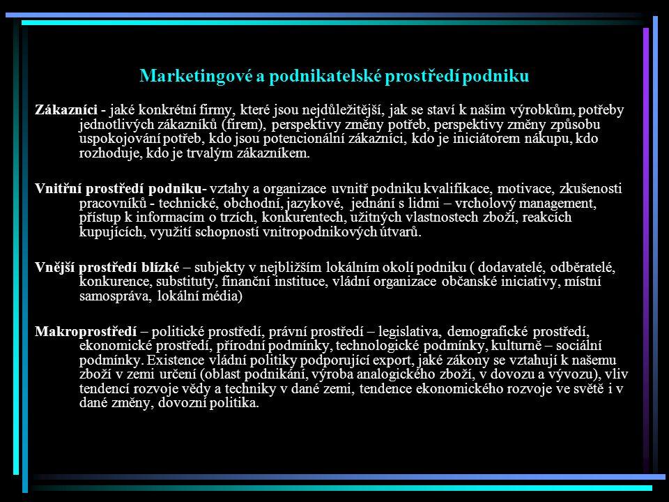 Marketingové a podnikatelské prostředí podniku