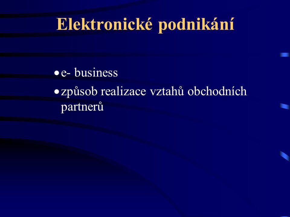 Elektronické podnikání