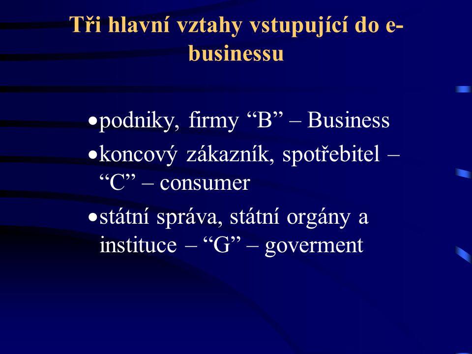 Tři hlavní vztahy vstupující do e-businessu