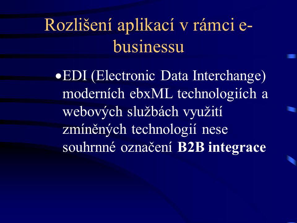 Rozlišení aplikací v rámci e-businessu