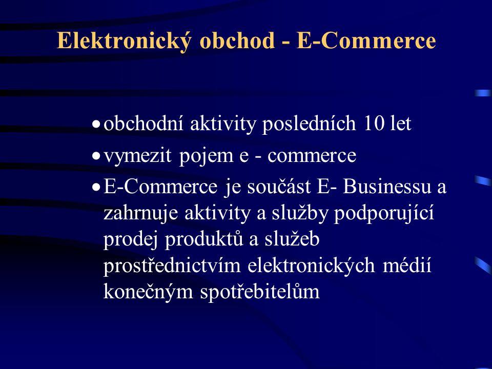 Elektronický obchod - E-Commerce