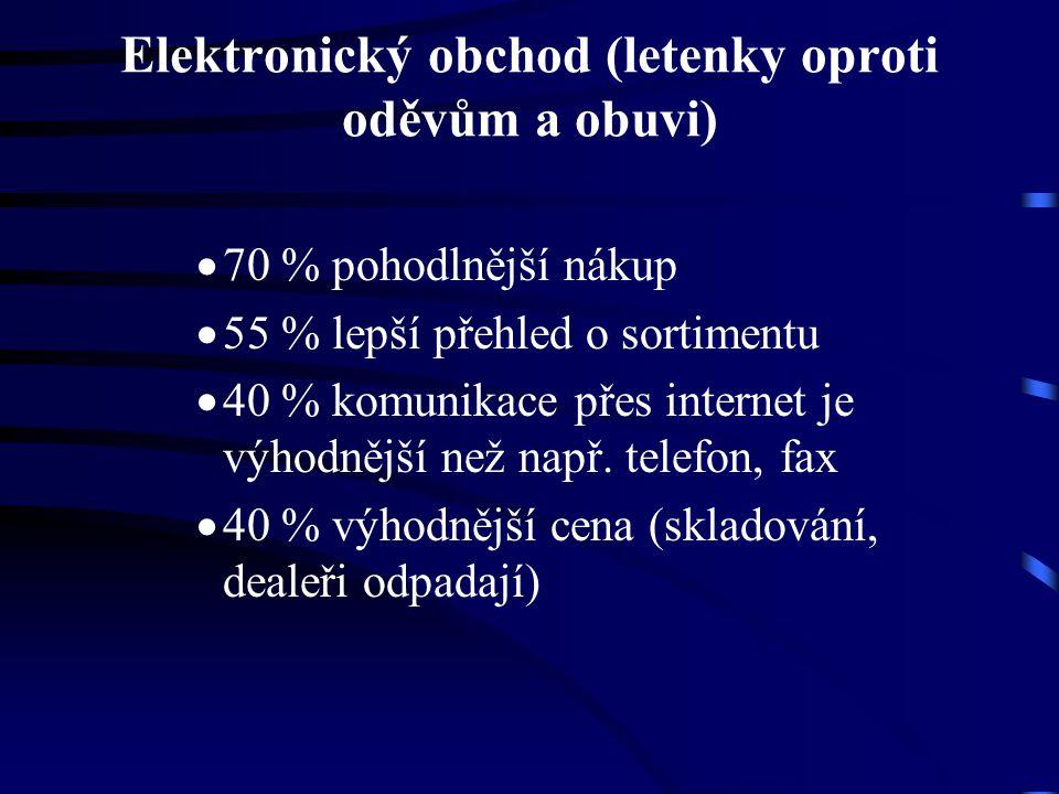 Elektronický obchod (letenky oproti oděvům a obuvi)
