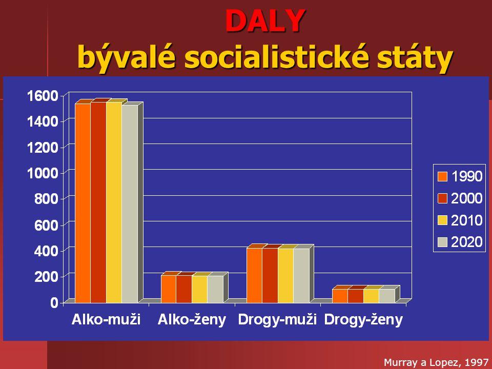 DALY bývalé socialistické státy