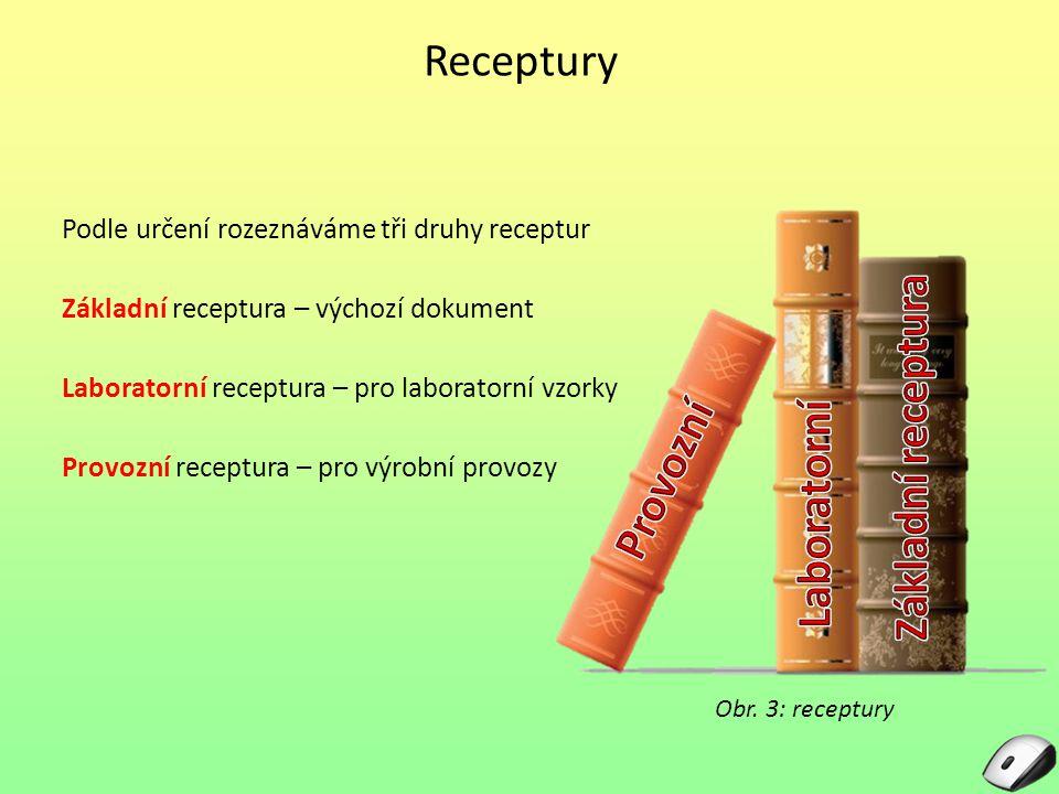 Základní receptura Laboratorní Provozní