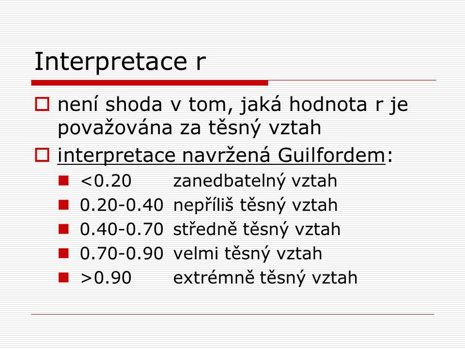 Interpretace r není shoda v tom, jaká hodnota r je považována za těsný vztah. interpretace navržená Guilfordem:
