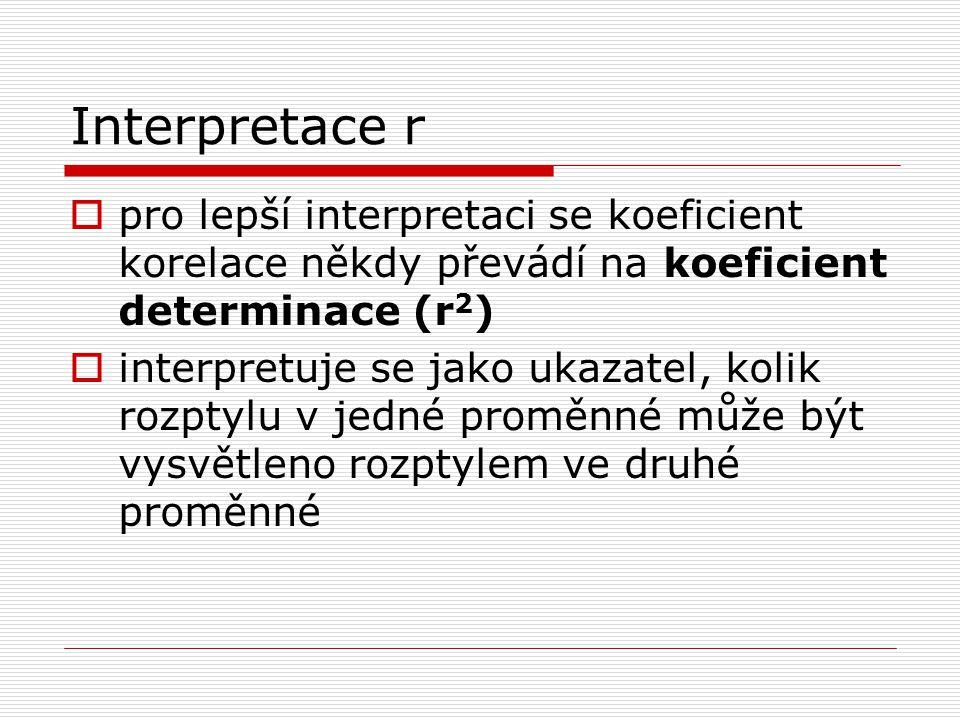 Interpretace r pro lepší interpretaci se koeficient korelace někdy převádí na koeficient determinace (r2)