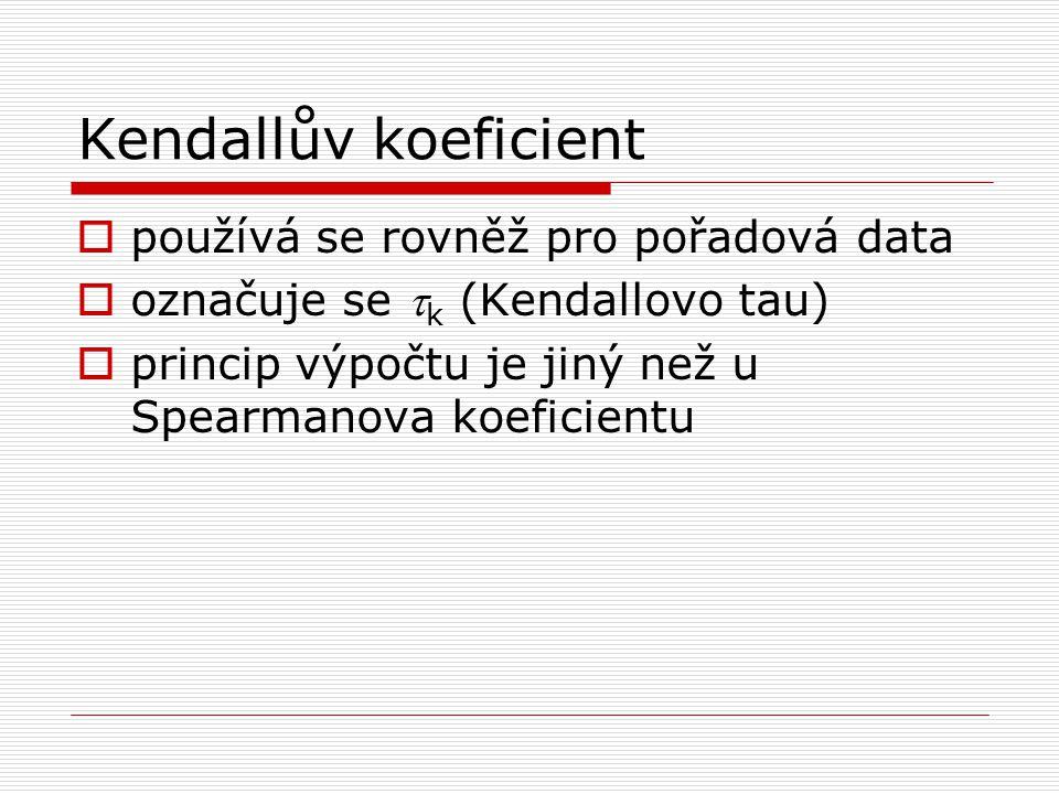 Kendallův koeficient používá se rovněž pro pořadová data