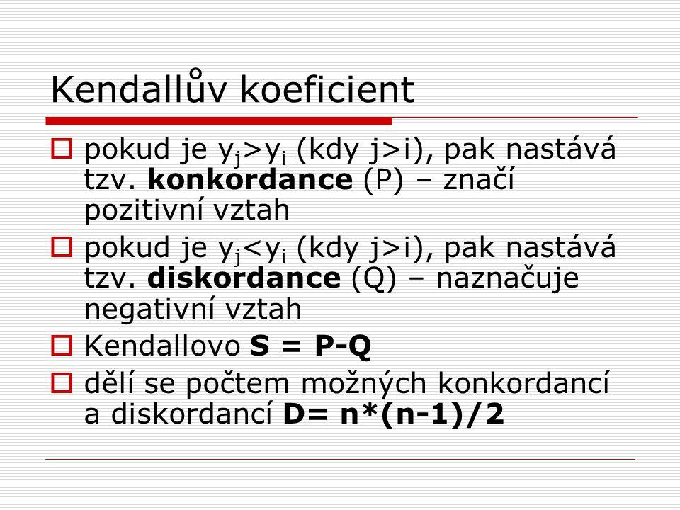 Kendallův koeficient pokud je yj>yi (kdy j>i), pak nastává tzv. konkordance (P) – značí pozitivní vztah.