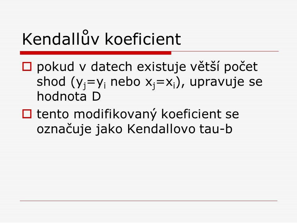 Kendallův koeficient pokud v datech existuje větší počet shod (yj=yi nebo xj=xi), upravuje se hodnota D.
