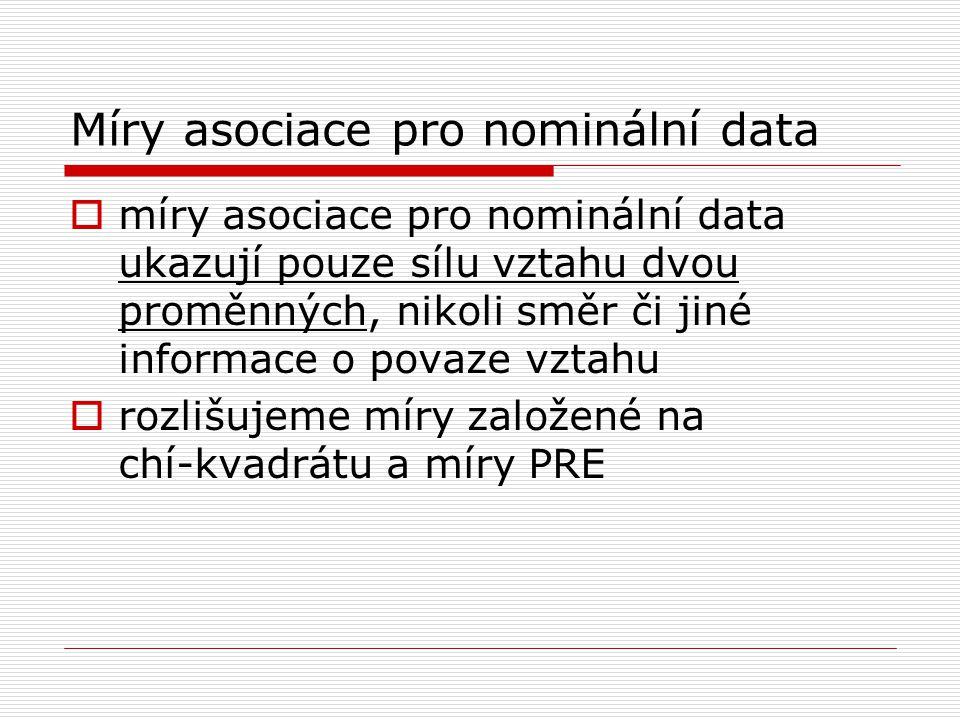 Míry asociace pro nominální data