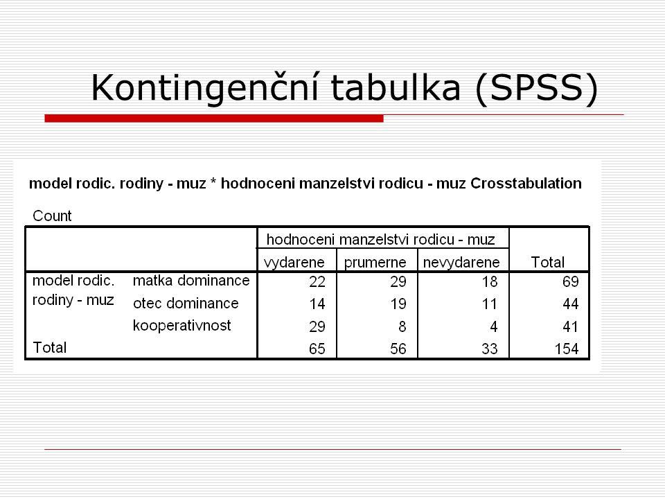 Kontingenční tabulka (SPSS)