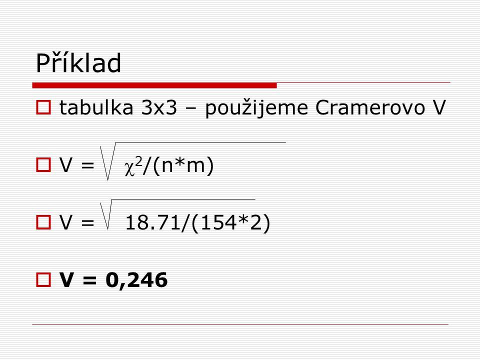 Příklad tabulka 3x3 – použijeme Cramerovo V V = c2/(n*m)