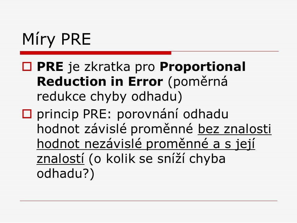 Míry PRE PRE je zkratka pro Proportional Reduction in Error (poměrná redukce chyby odhadu)