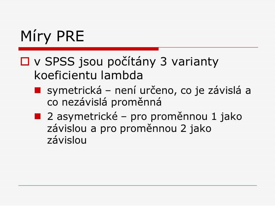 Míry PRE v SPSS jsou počítány 3 varianty koeficientu lambda