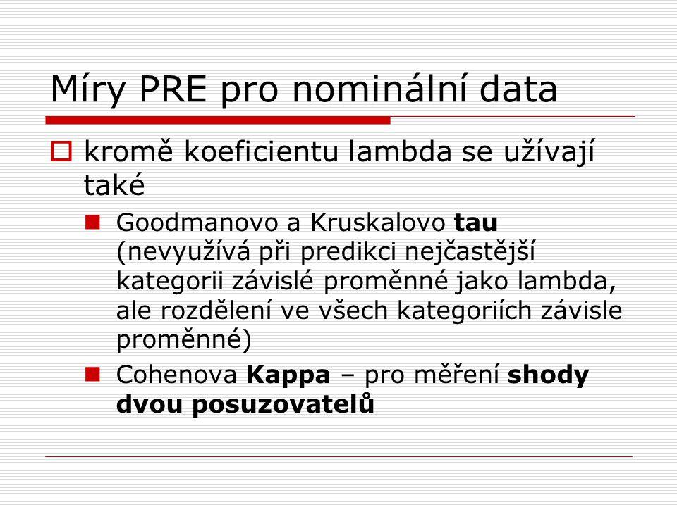 Míry PRE pro nominální data