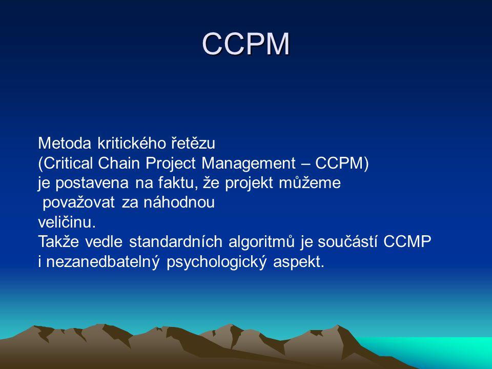 CCPM Metoda kritického řetězu