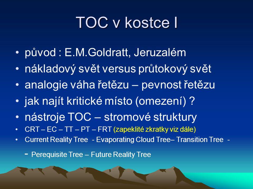 TOC v kostce I původ : E.M.Goldratt, Jeruzalém
