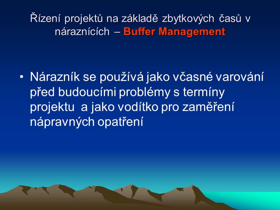 Řízení projektů na základě zbytkových časů v náraznících – Buffer Management