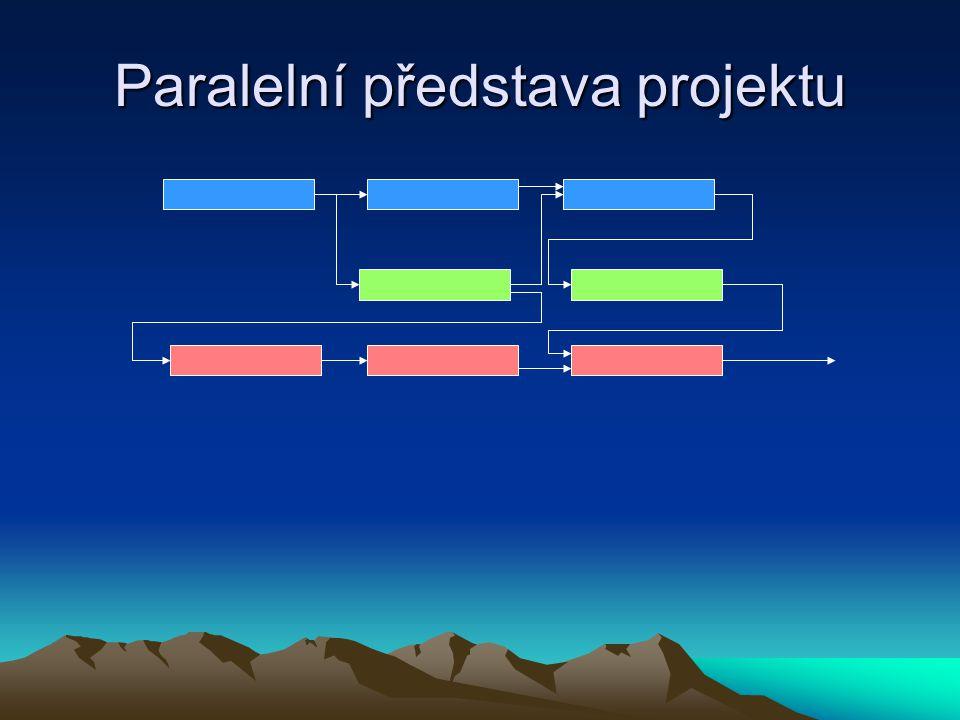 Paralelní představa projektu