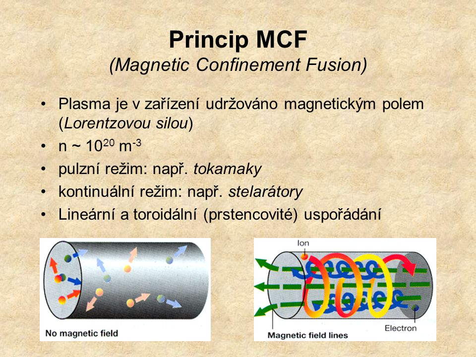Princip MCF (Magnetic Confinement Fusion)