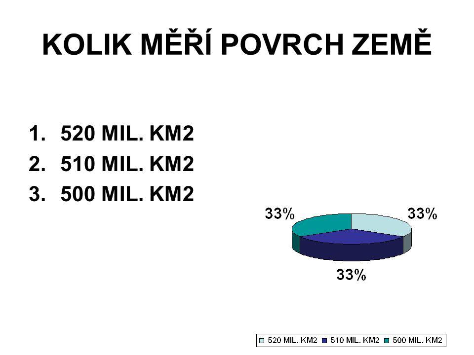 KOLIK MĚŘÍ POVRCH ZEMĚ 520 MIL. KM2 510 MIL. KM2 500 MIL. KM2