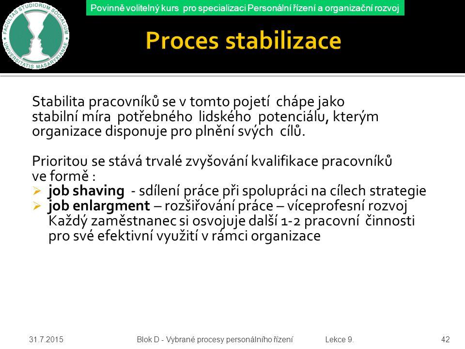 Proces stabilizace Stabilita pracovníků se v tomto pojetí chápe jako