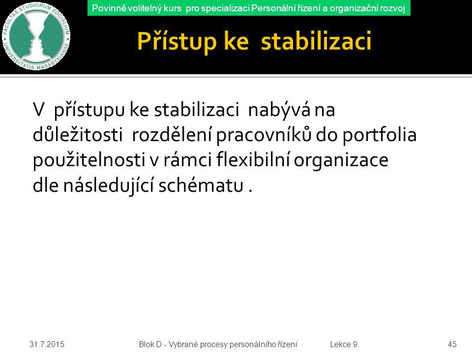 Přístup ke stabilizaci