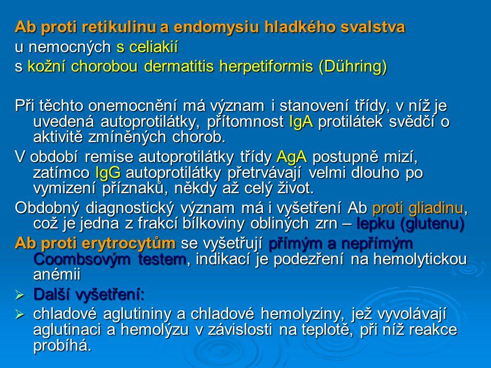 Ab proti retikulinu a endomysiu hladkého svalstva