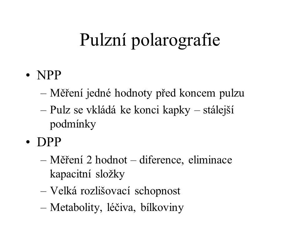 Pulzní polarografie NPP DPP Měření jedné hodnoty před koncem pulzu