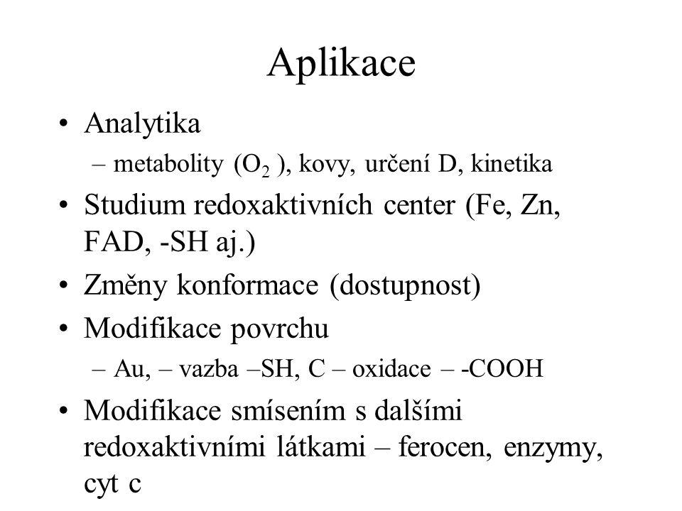 Aplikace Analytika. metabolity (O2 ), kovy, určení D, kinetika. Studium redoxaktivních center (Fe, Zn, FAD, -SH aj.)